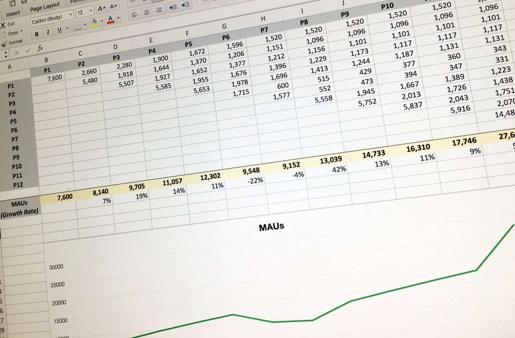 An Excel spreadsheet showing a Growth Model and MAU numbers