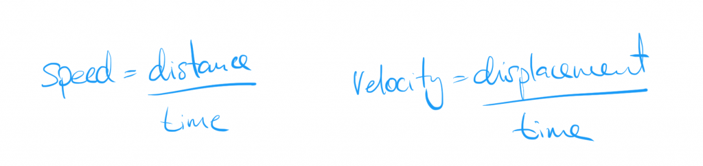 Formulas for speed and velocity.