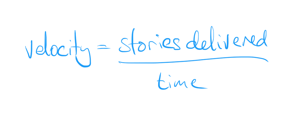 Velocity defined as stories delivered over time.
